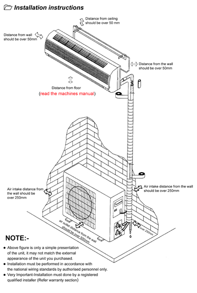 air con mini split wiring diagram air wiring diagram exles